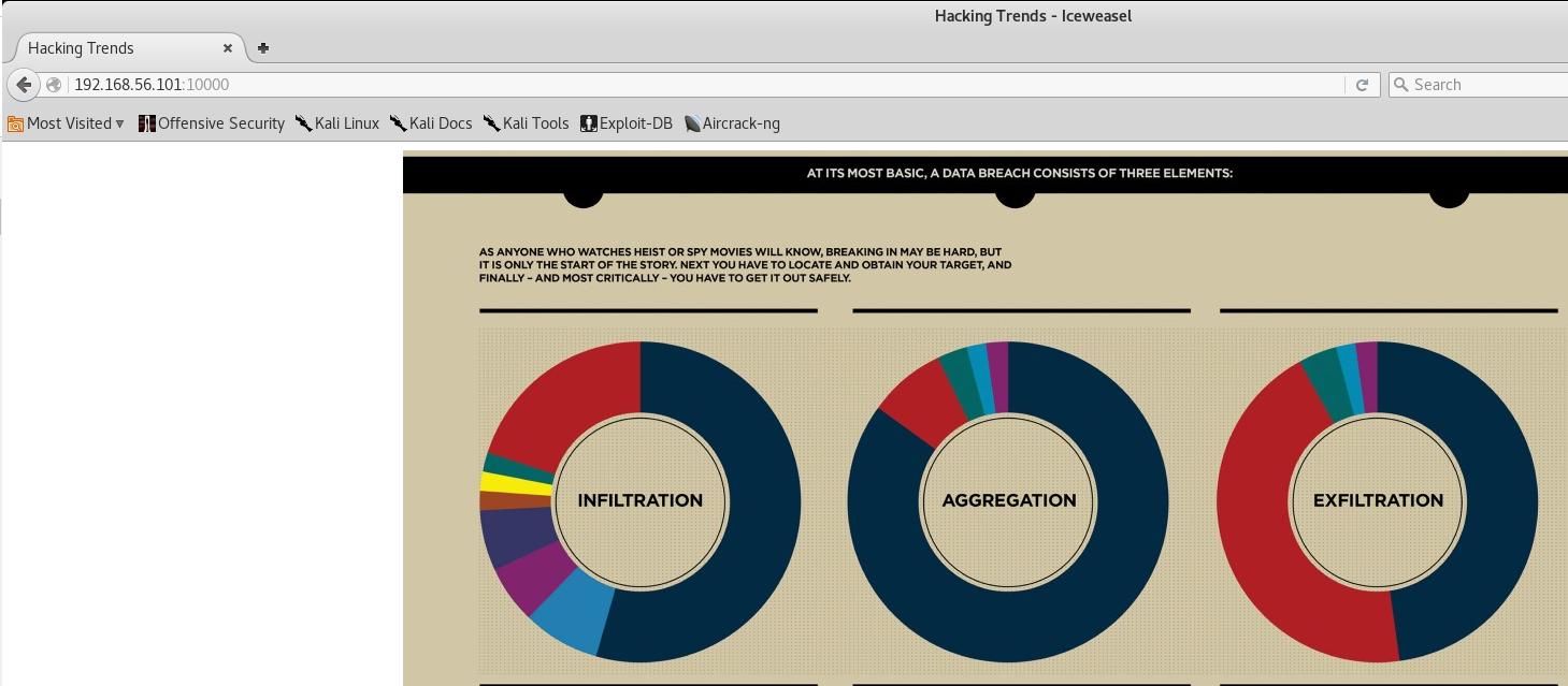 Brainpan 2 - Hacking Trends