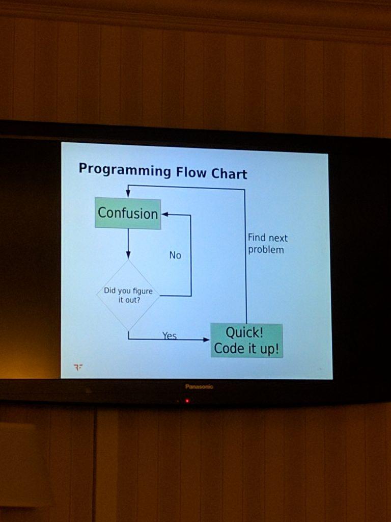 DefCon 24 - Programming flow chart