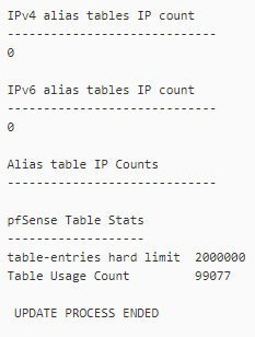 pfSense DNSBL Whitelisting - Reload Complete