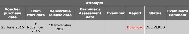 eWPT Exam - Status