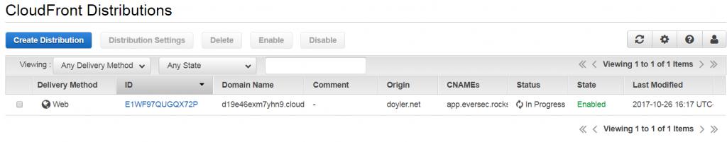 Subdomain Hijacking - CloudFront Distribution
