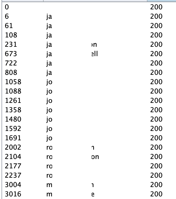 Jira Username Enumeration - Users