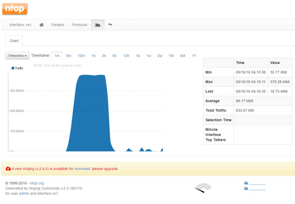 pfSense DNSBL - ntopng traffic